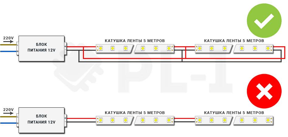 Схема для светодиодной ленты схема