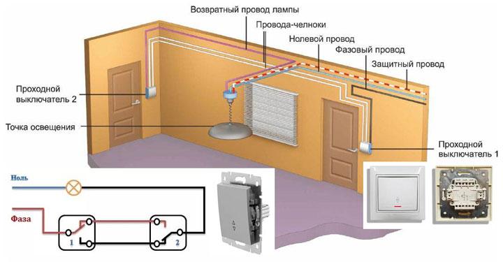 рисунок схематичного подключения проходного выключателя в квартире расположение на стенах