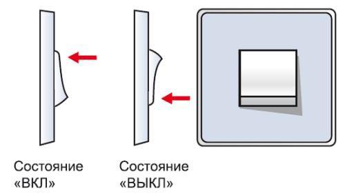 положение клавиш выключателя света