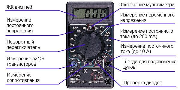 Мультиметр китайский DT830B