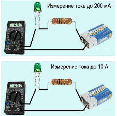 схема замера тока мультиметром