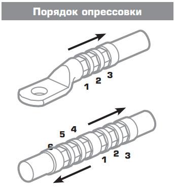 порядок опрессовки и обжима наконечников и гильз