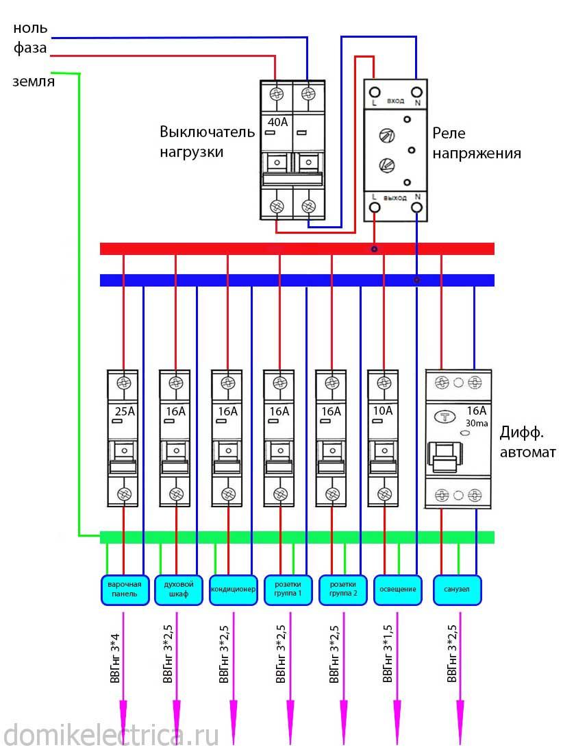 Схема щитка в квартире