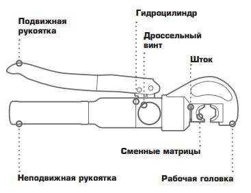пресс пгр-70 и его составные части