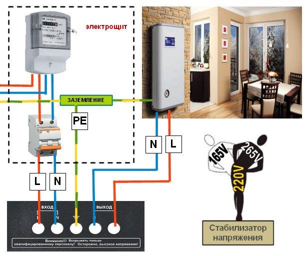 Мощность стабилизатора напряжения на квартиру стабилизатор напряжения трехфазный электронный
