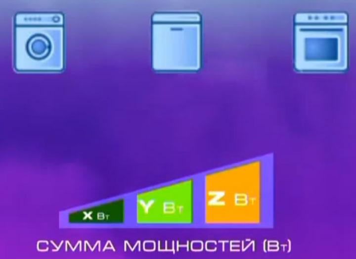 подсчет суммарной нагрузки при выборе стабилизатора напряжения