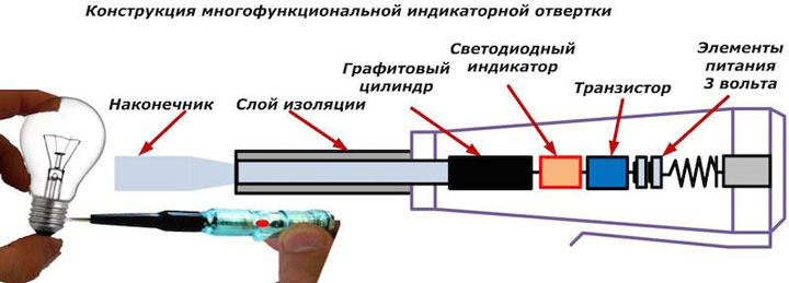 отвертка пробник контактная с батарейками