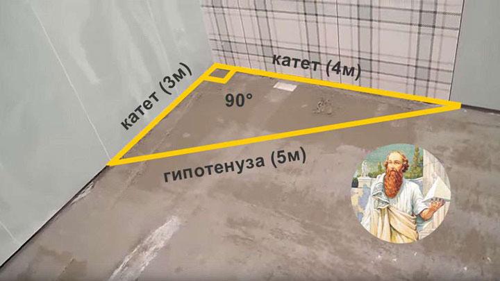 Как померить прямой угол рулеткой