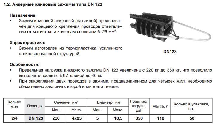 niled анкерный зажим под СИП характеристики DN 123