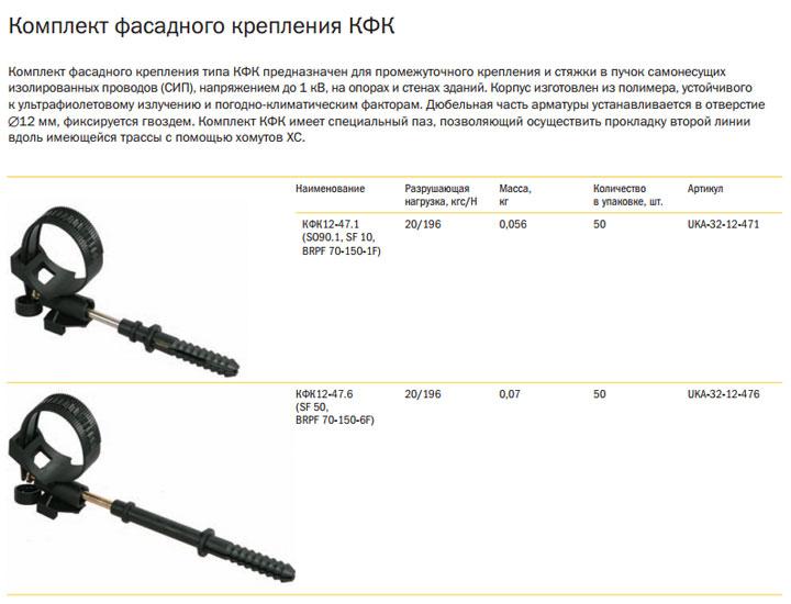 фасадный крепеж IEK КФК технические параметры