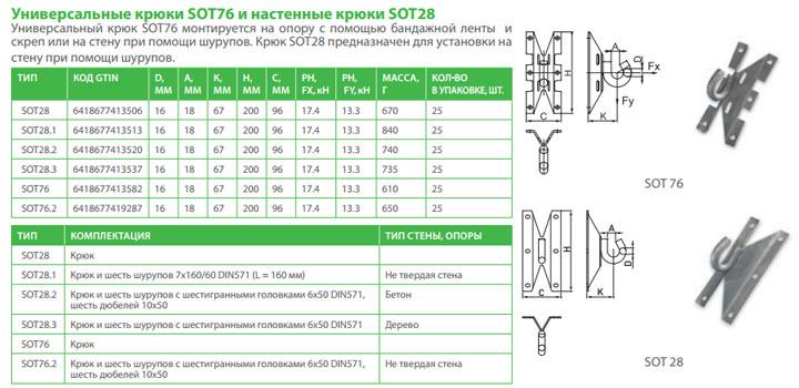 универсальные крюк SOT 76 и настенный крюк SOT 28 Ensto размеры характеристики
