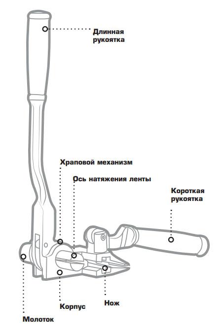 устройство бандажной машинки с храповиком