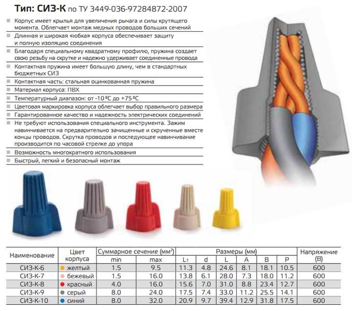маркировка и характеристики изолированных колпачков СИЗ с ушками крылышками от квт