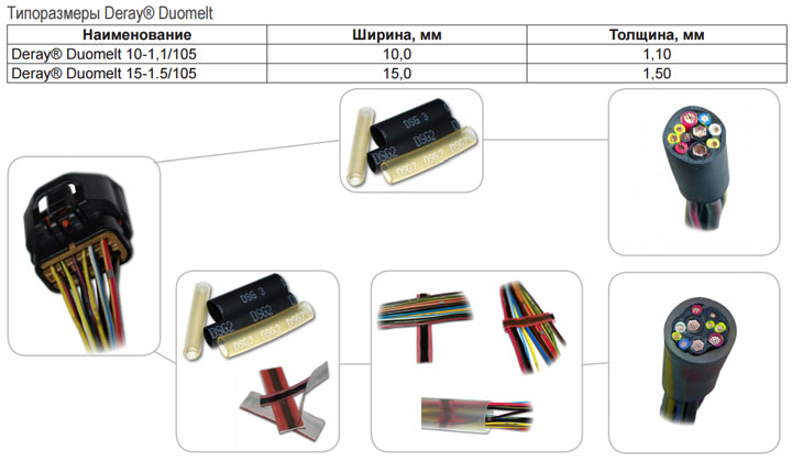 термолента для изоляции жил внутри кабеля