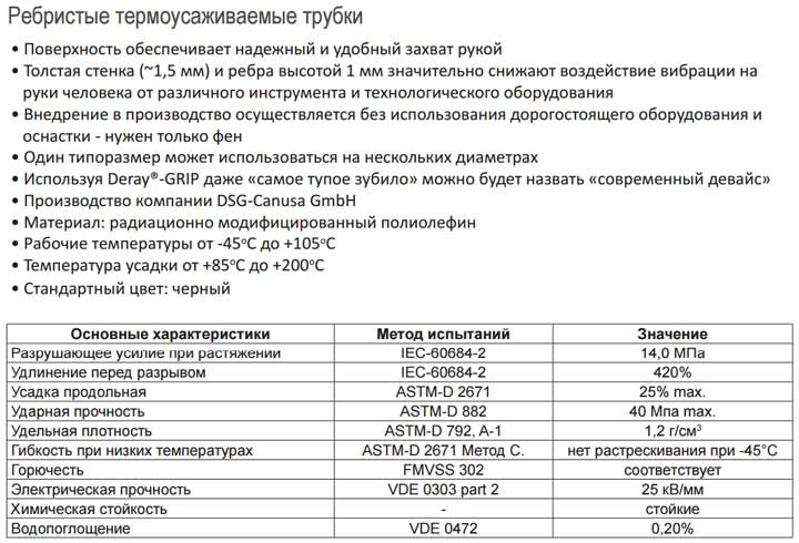 характеристики и размеры ребристых термоусадок