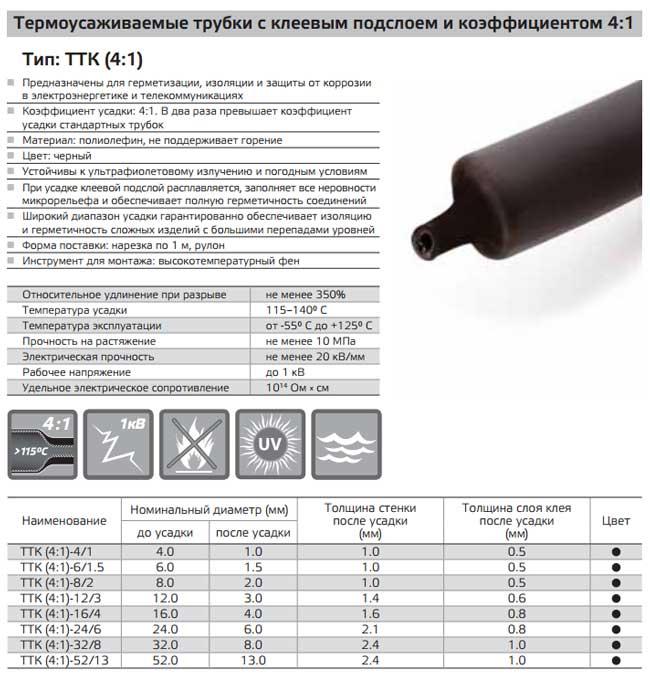 термотрубка с клеевым слоем ТТК 4к1