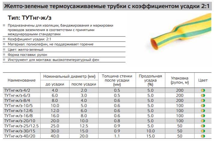 желто зеленая термотруба для заземления