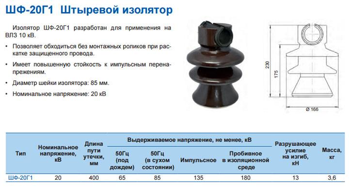 изолятор штыревой ШФ-20г1 Sicam