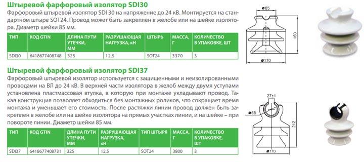 изолятор Ensto SDI30, SDI37