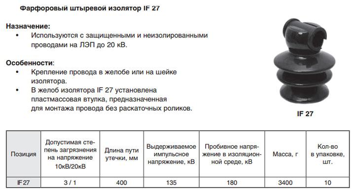 изолятор штыревой Нилед IF27