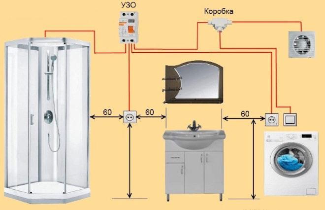 схема электропроводки в ванной комнате