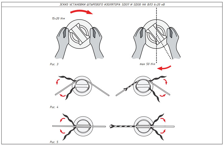 процесс монтажа изоляторов IF27 на провода СИП