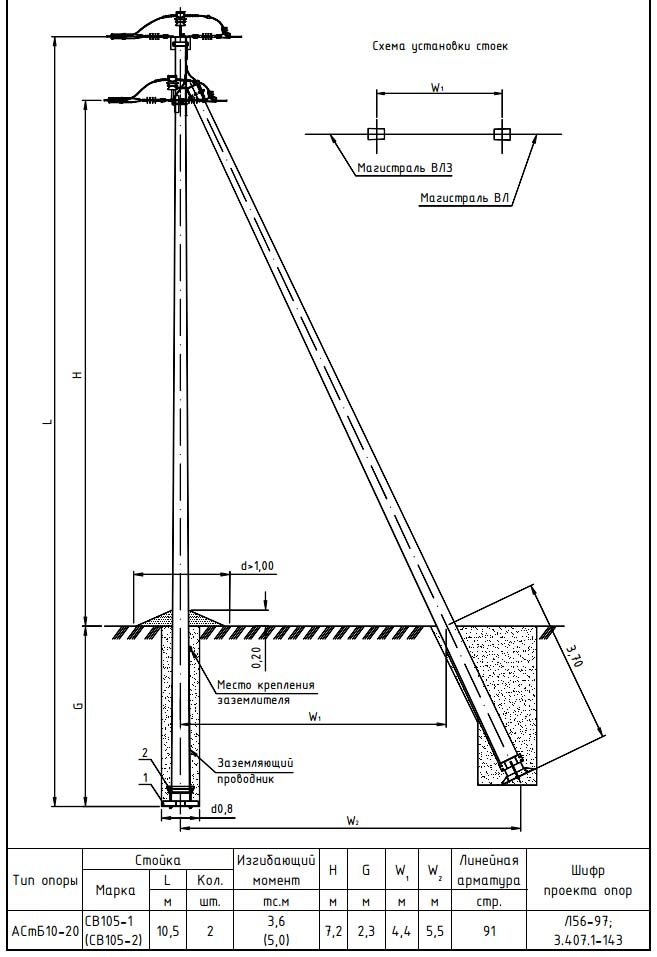 схема установки и монтажа заглубления анкерной ж/б опоры с проводом СИП-3