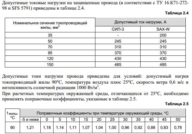 таблица технических параметров номинальный ток СИП-3