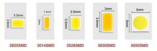 smd светодиоды  LEDiodru