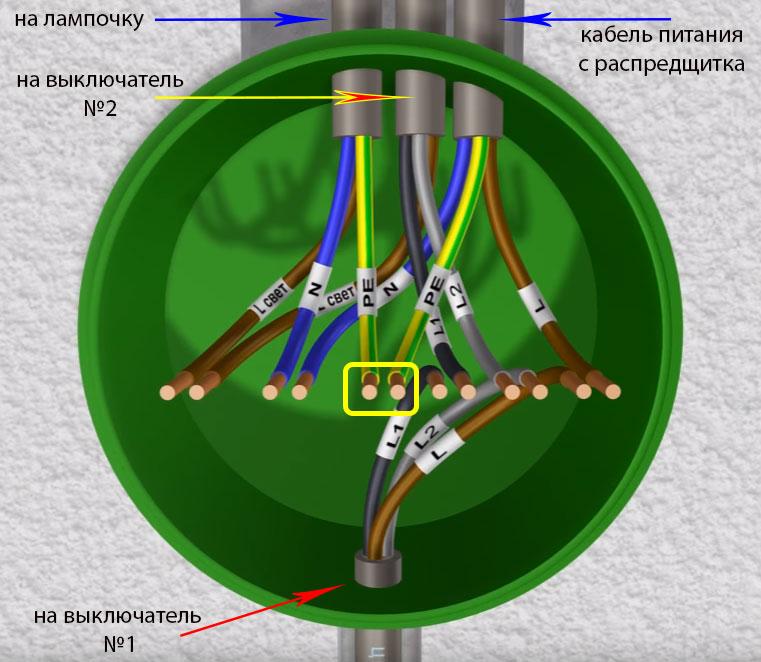 соединение заземления в распредкоробке при подключении выключателя