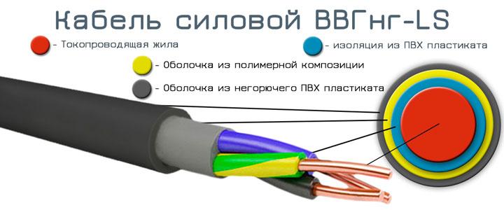 кабель ВВГнг-Ls
