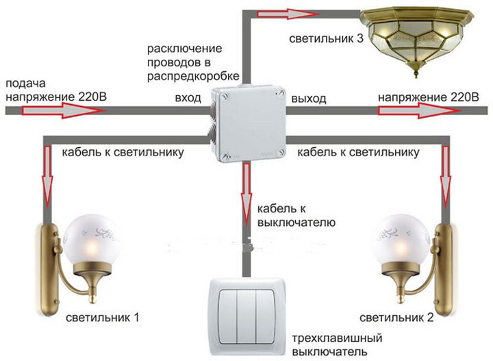b5840b81012c Как подключить трехклавишный выключатель - 5 ошибок, схемы и блок с ...
