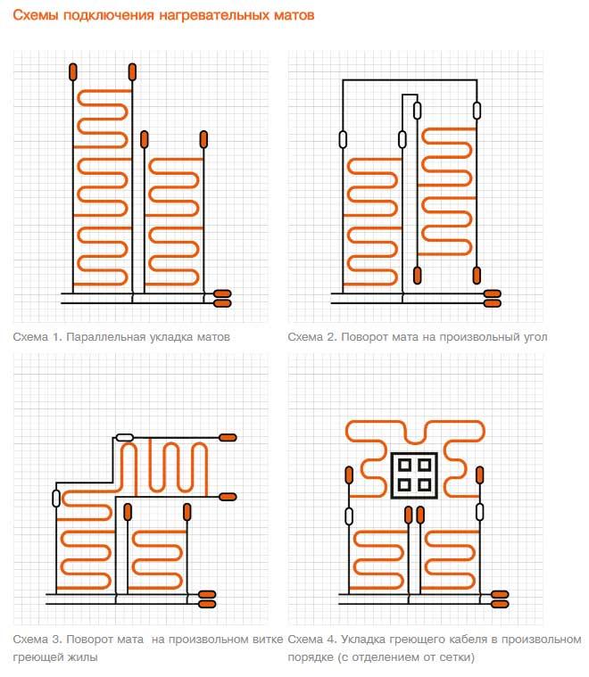 схемы укладки секций нагревательных элементов теплого пола