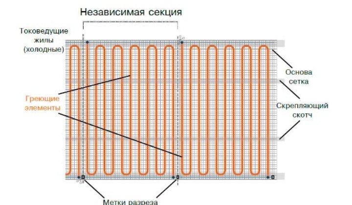 секционно-резистивный мат