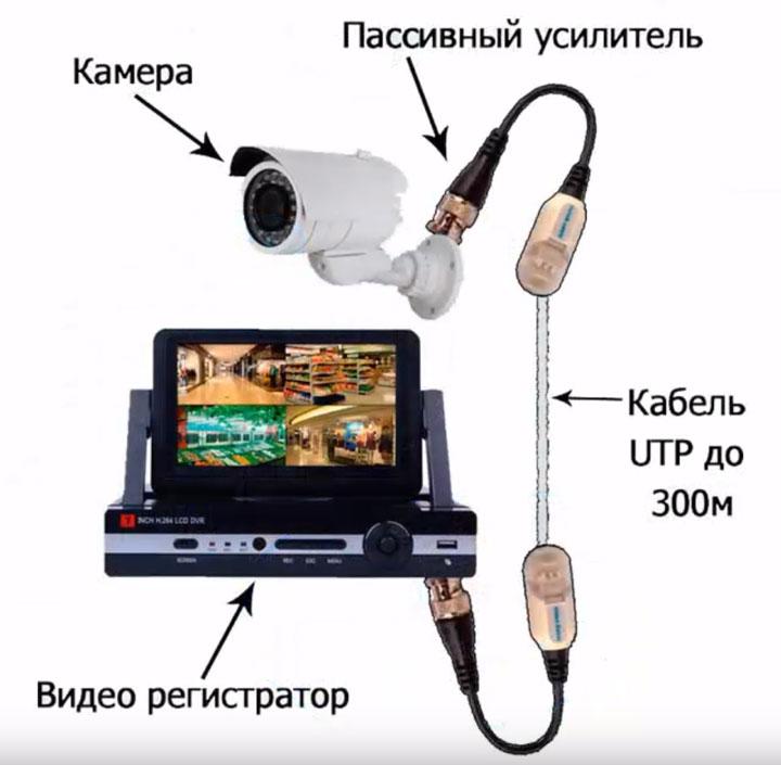 пассивные utp усилителя для камер видеонаблюдения