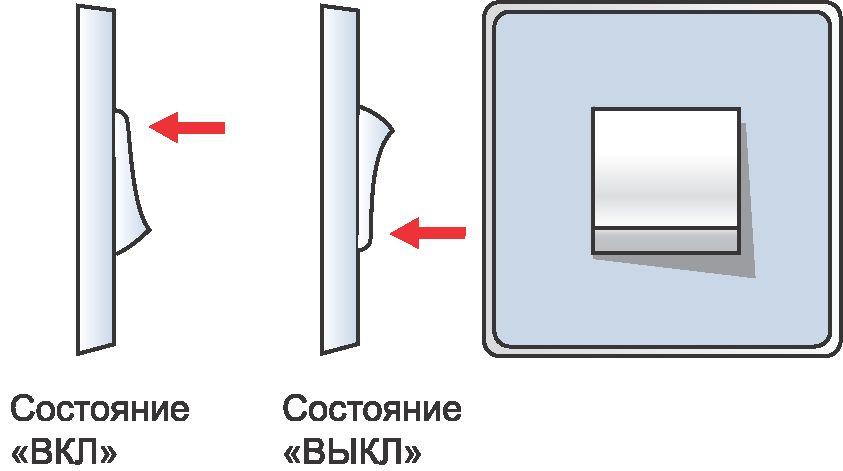 где и как правильно устанавливать розетки и выключатели имею ввиду