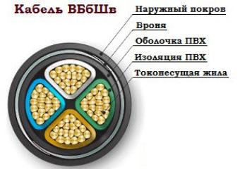 кабель ВБбШв в разрезе