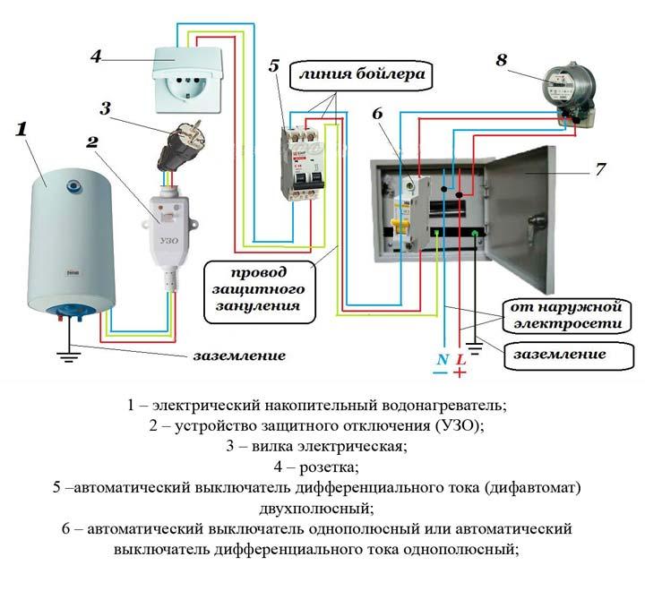 Как подключить бойлер Подключение бойлера к электричеству схема