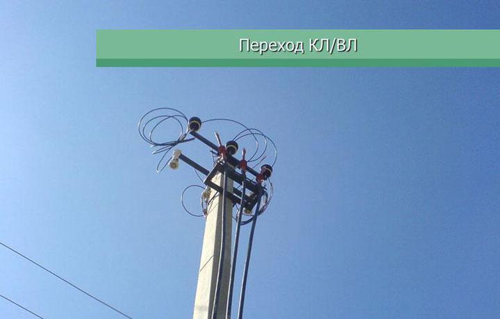 Цена монтажа муфты на кабель из сшитого полиэтилена фото 824