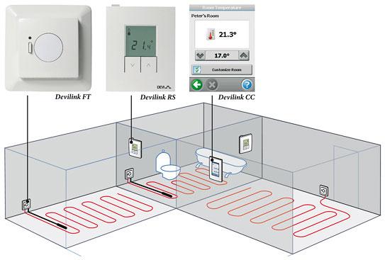 терморегулятор в каждой комнате для теплых полов