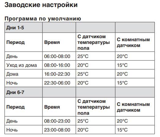 программа времени работы теплого пола по умолчанию в терморегуляторе