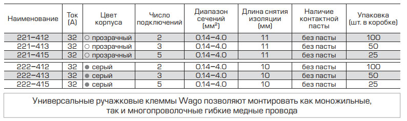 технические характеристики зажимов wago серия 221, 222