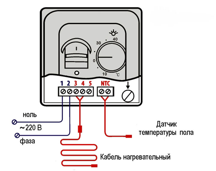 терморегулятор для электрического теплого пола клеммная колодка