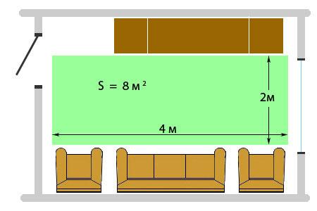 полезная площадь под обогрев