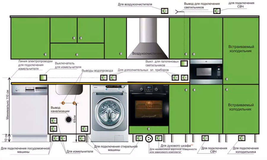 план схема подключения розеток на кухне