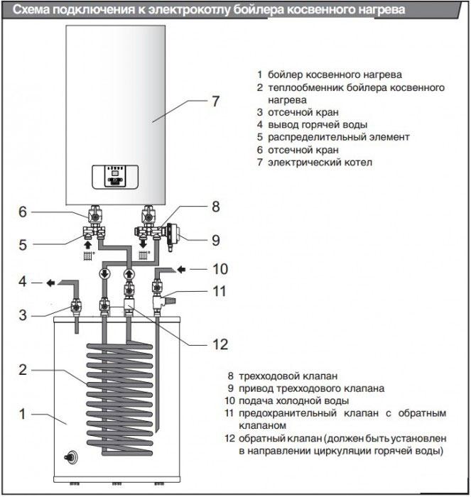 схема подключения бойлера в систему отопления от электрического котла