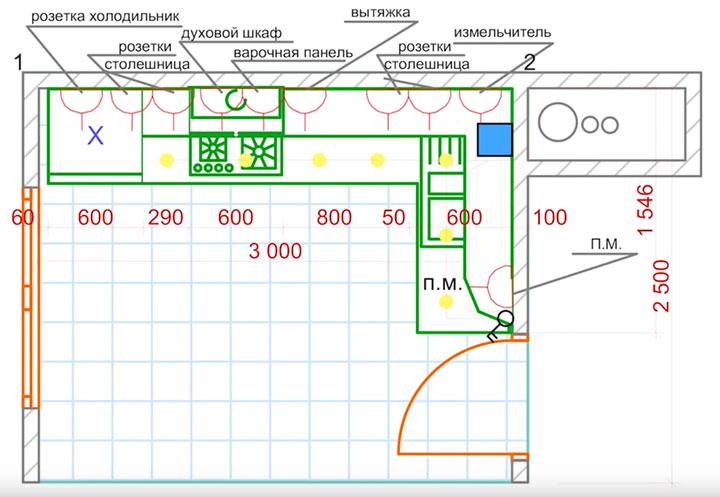 5 ошибок расположения розеток на кухне - схема, расстояния, высота ... 0053afcc8c2