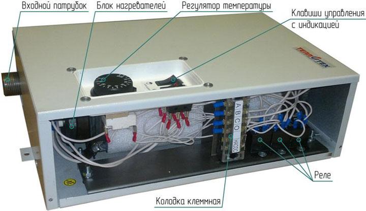 электрокотел в разрезе из чего состоит