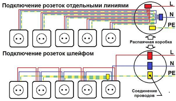 подбор соединение розеток в шлейф информация температуре