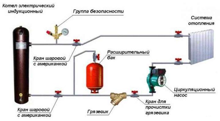 схема подключения котла индукционного в систему отопления